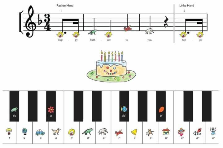 klaviernoten anfänger
